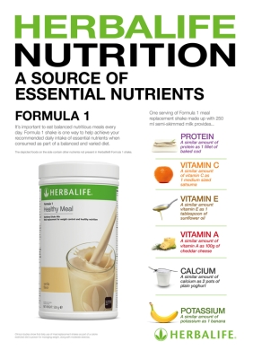 Herbalife Mint Chocolate Chip Shake Nutrition Facts